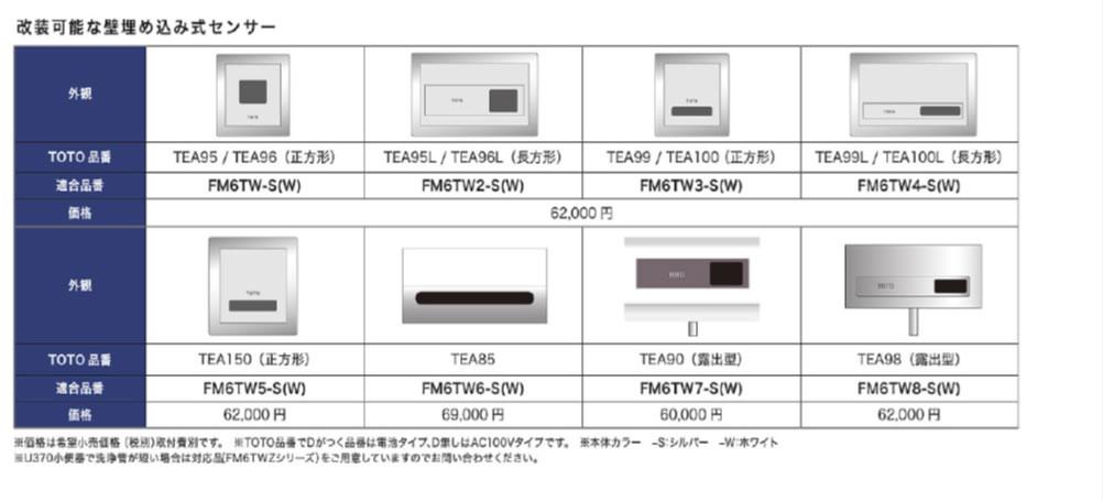 TOTO(株)製「TEA95/96」